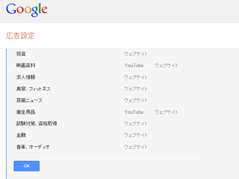 Google_kyoumi_pulldown